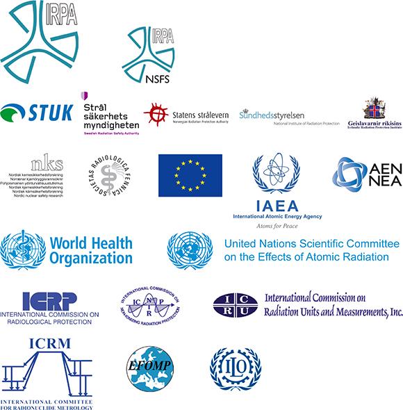 Category:International organizations